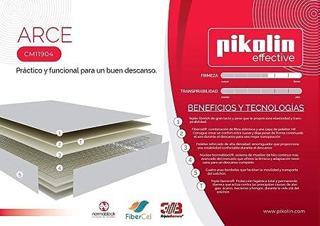 PIKOLIN – Colchón Arce (Muelle/Spring Mattress) 150x190cm
