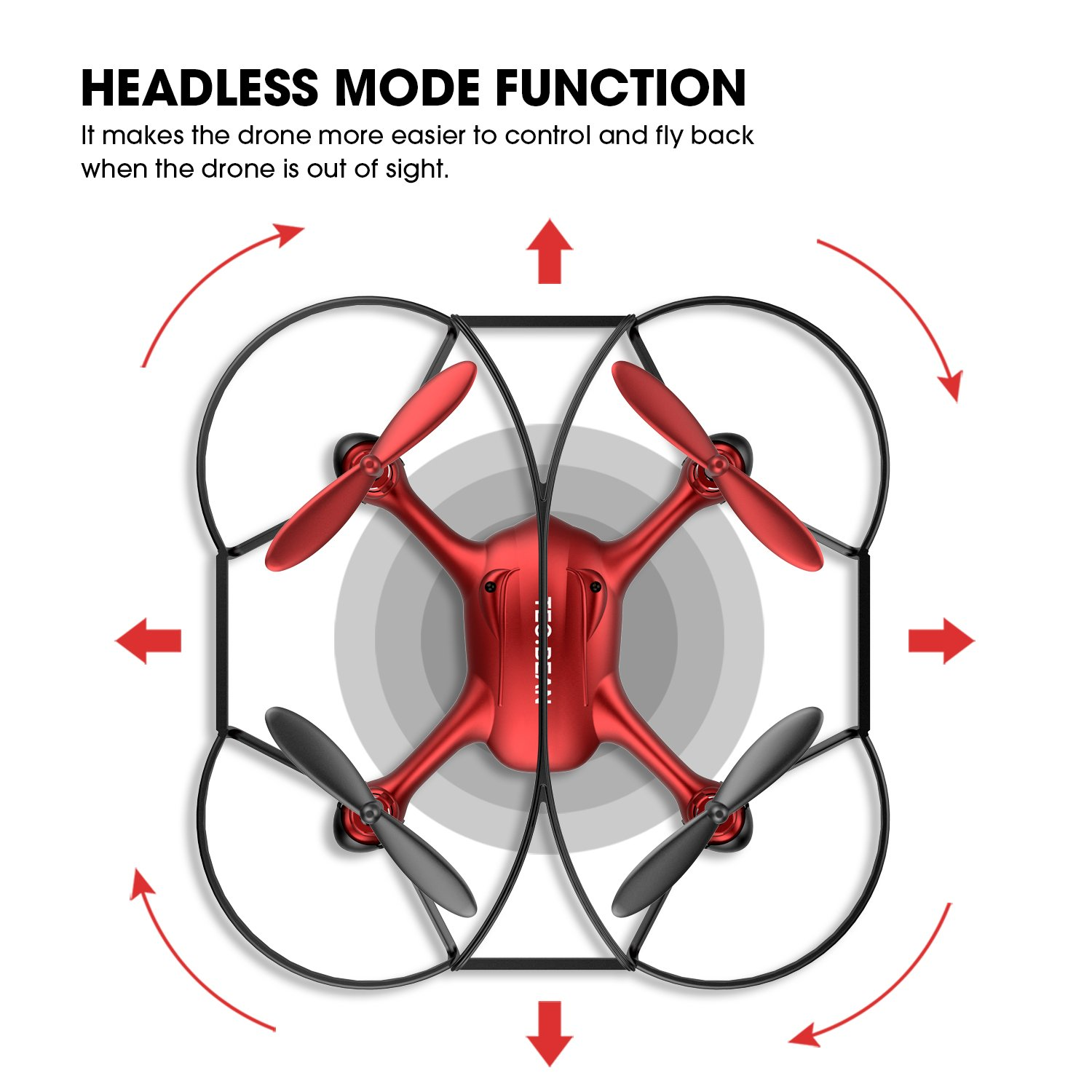 TEC.BEAN Mini Drone for Beginners Hovering Quadcopter with Altitude Hold Mode One Key Take Off Landing Return Home Entry Level for Kids by TEC.BEAN (Image #3)