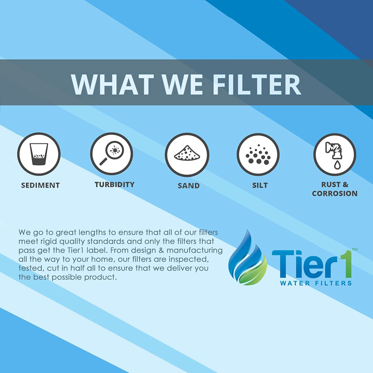 Tier1 Replacement for 10 inch x 4.5 inch 10 Micron Sediment Water Filter