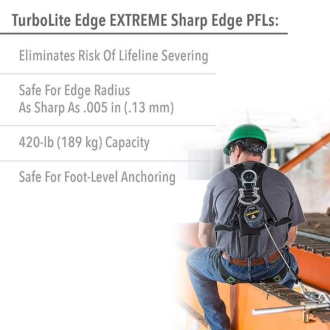 Miller TurboLite Edge EXTREME Sharp Edge 9-Foot Twin Limitador de ...