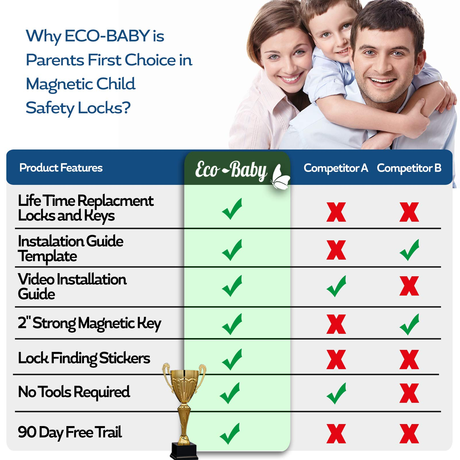 Eco-Baby Magnetic Cabinet Locks Child Safety for Drawers and Cabinets - Kitchen Child Proof Cabinet Locks - Baby Proofing Safety (16 Locks & 3 Keys) by Eco-Baby (Image #9)