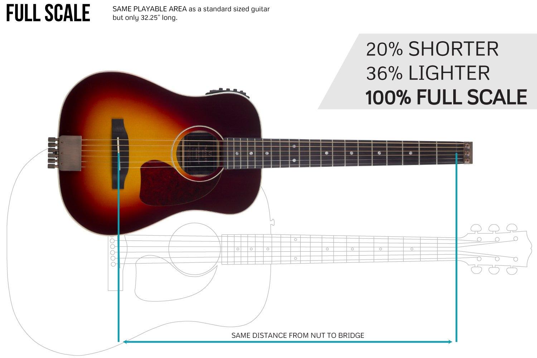 Amazon Traveler Guitar Ag 450eq Acoustic Electric Guitar