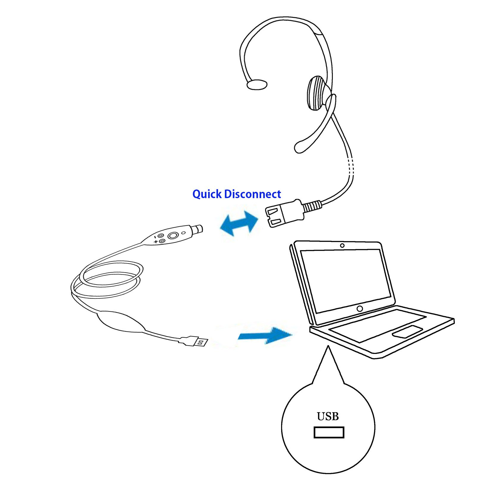 Cost effective USB Computer Headset, Durable Call center headset for VoIP Softphone of MS Lync (Skype for Business), Cisco Jabber by InnoTalk (Image #2)
