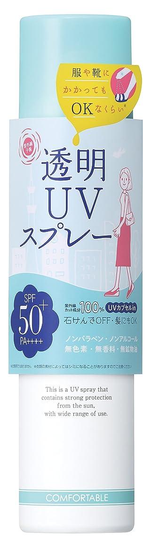 試してみる長さエコーキュレル UVミルク SPF30 PA++ 30ml