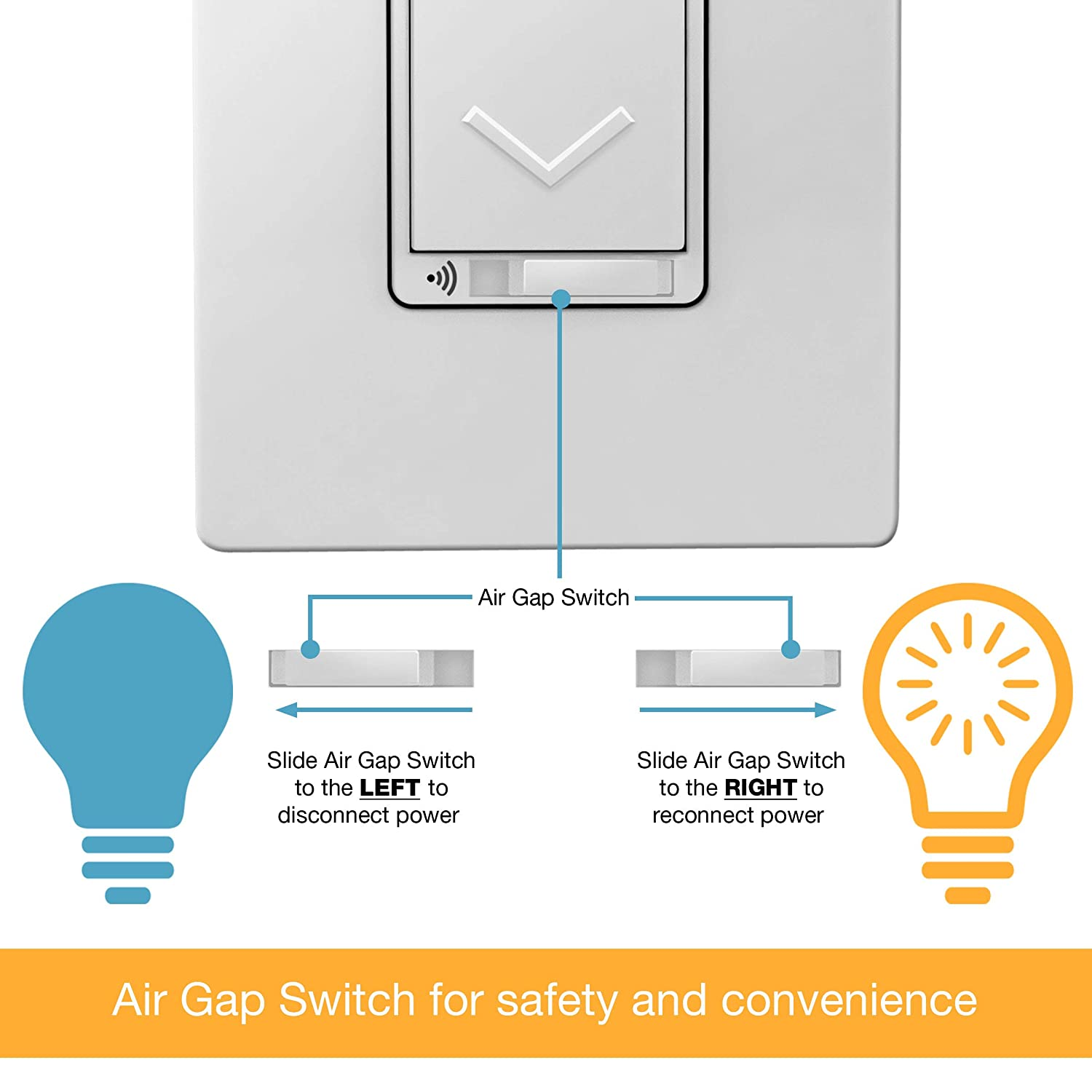 Topgreener Smart Wi Fi Dimmer Switch Dim Lighting From Anywhere In To Wire A 3 Way Ask The Electrician Hd Coloring Pages Wall Single Pole Or Tgwf3k Sold Separately No Hub Required Works With Amazon