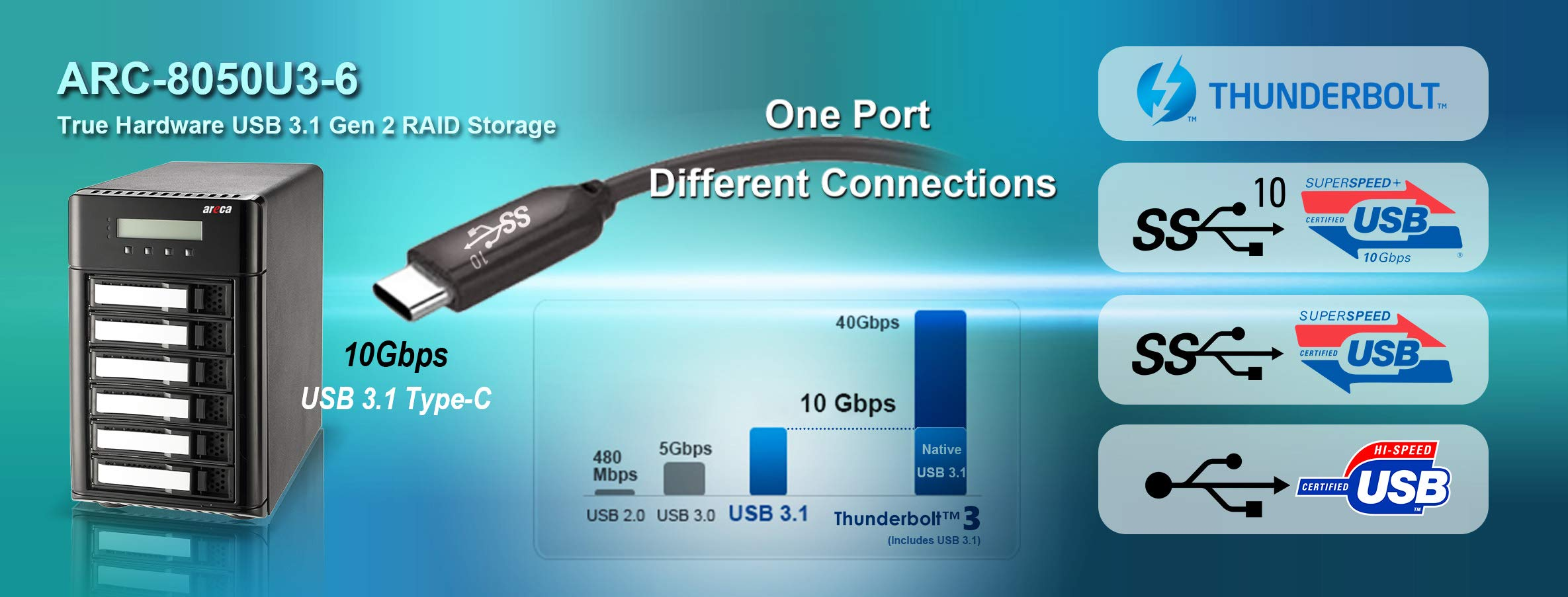 Areca ARC-8050U3-6 (6 Bay USB 3.1 Gen 2 to 12Gb/s SAS RAID Enclosure)