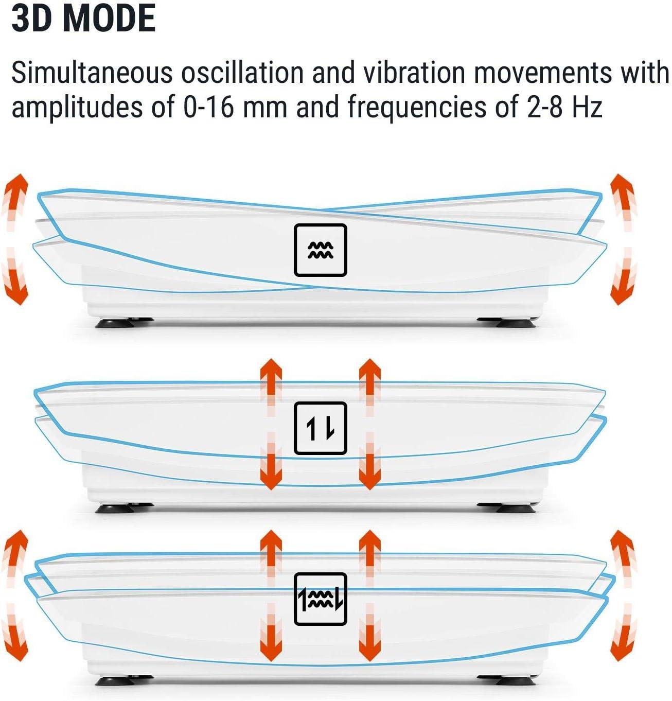 3DX DualMotor 2 x 250 W KLAR FIT Klarfit Vibe 3DX Plaque vibrante 3 Modes Blanc