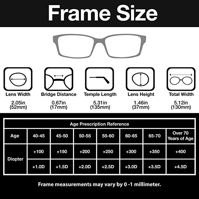 Picture Frame Sizes Chart