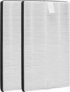 Drolma F1 Advanced Allergen Bacteria & Ultrafine Particles, True HEPA Replacement Filter, Compatible with Filtrete Room Air Purifier Devices FAP-C01-F1 and FAP-T02-F1, 2-Pack
