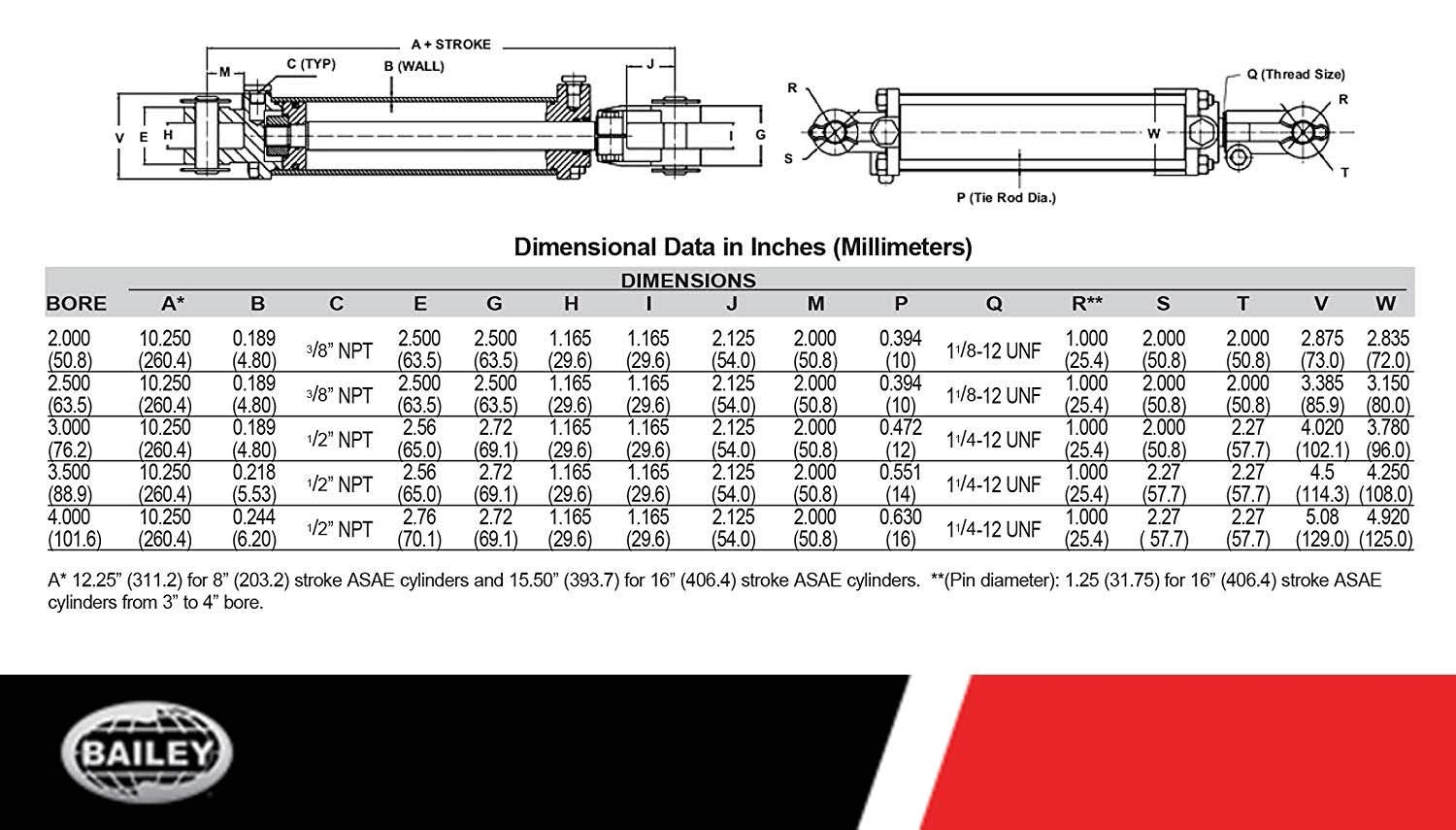 1.125 Rod Dia #3//8 NPT Port Retracted 34.25 and Extended Length 58.25 and 1 Pin Dia Maxim TC 2500 PSI Tie-Rod Cylinder for Double Acting 2 Bore x 24 Stroke