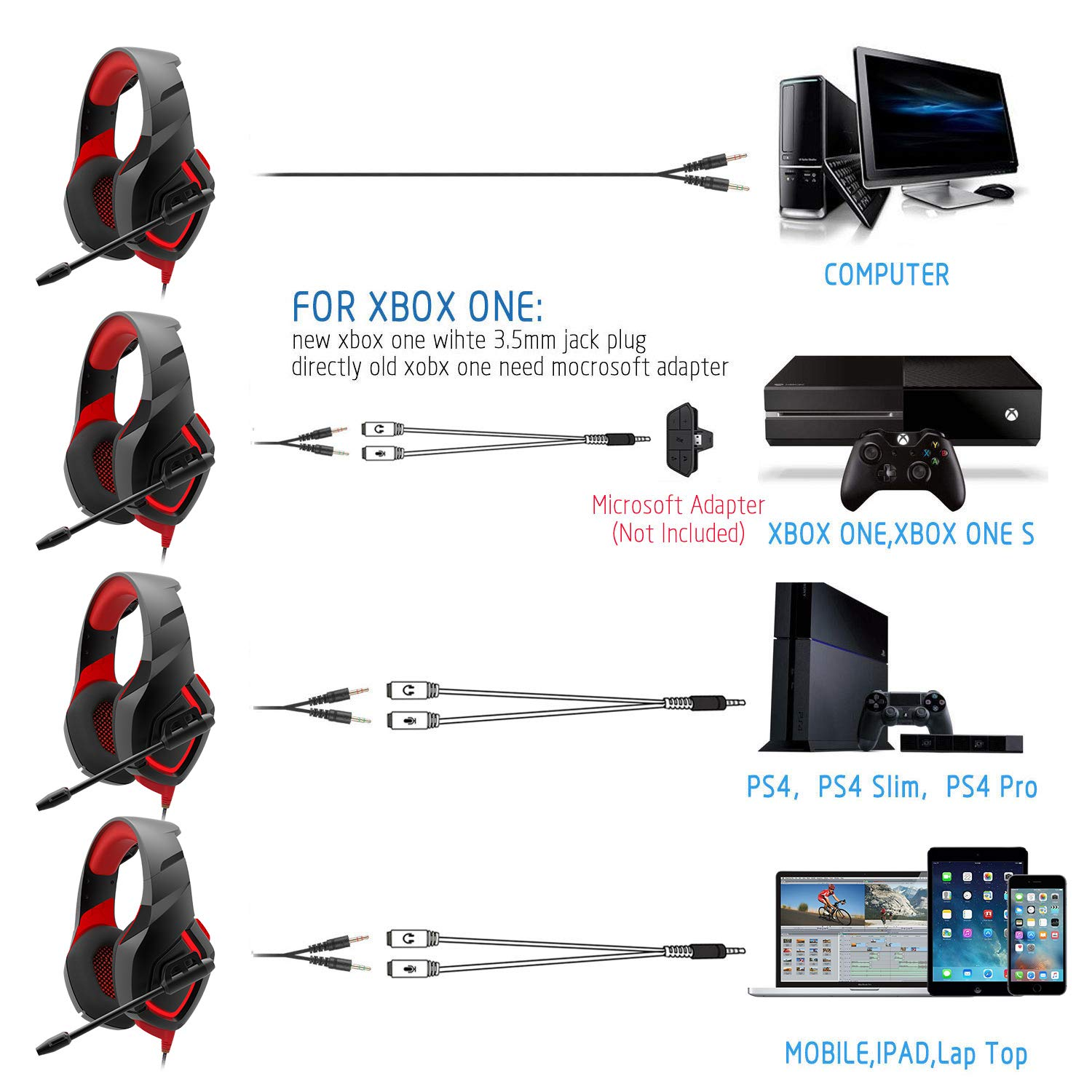 Amazon.com: Gaming Headset PS4 with Mic,Stereo Gaming Headset with Volume Control, LED Light Soft Memory Earmuffs Bass Surround Noise Cancelling Over Ear ...