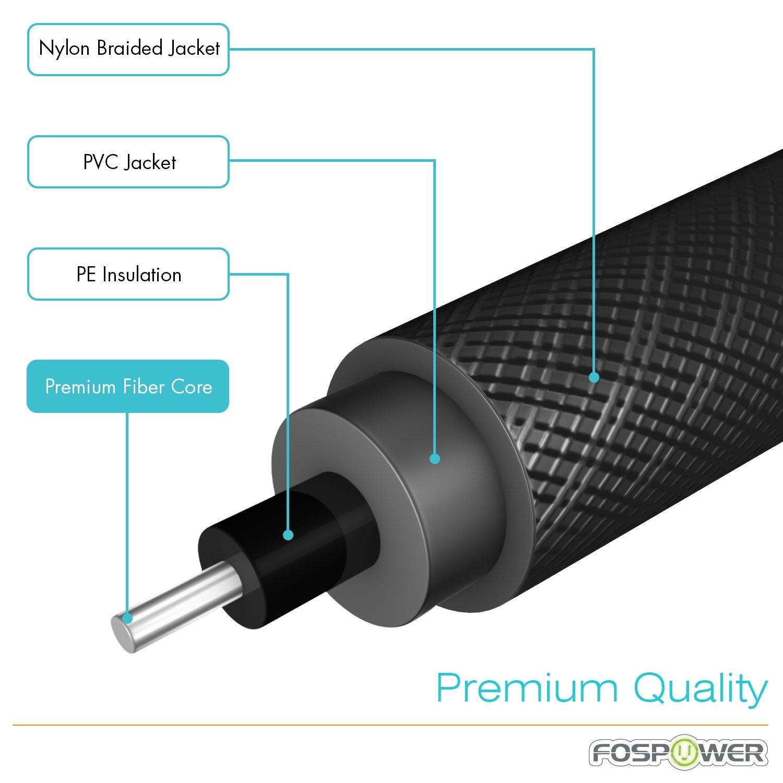 FosPower C/âble Toslink 3 Meter - 2 Pack S//PDIF - Connecteurs M/étalliques Et Veste en Nylon Tress/é 24K Or Plaqu/é Toslink Digital Optical Audio C/âble