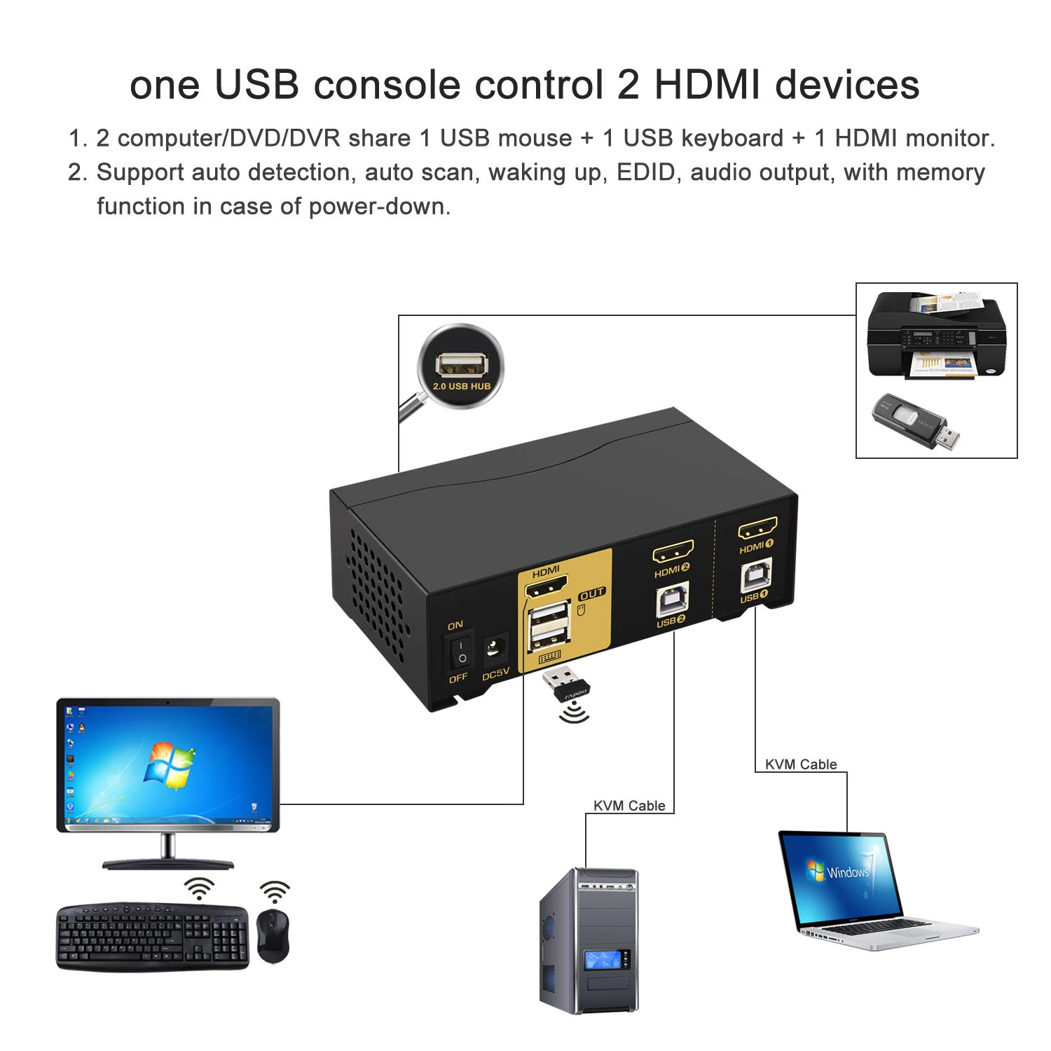CKLau USB KVM Switch 2 Port HDMI with Cables