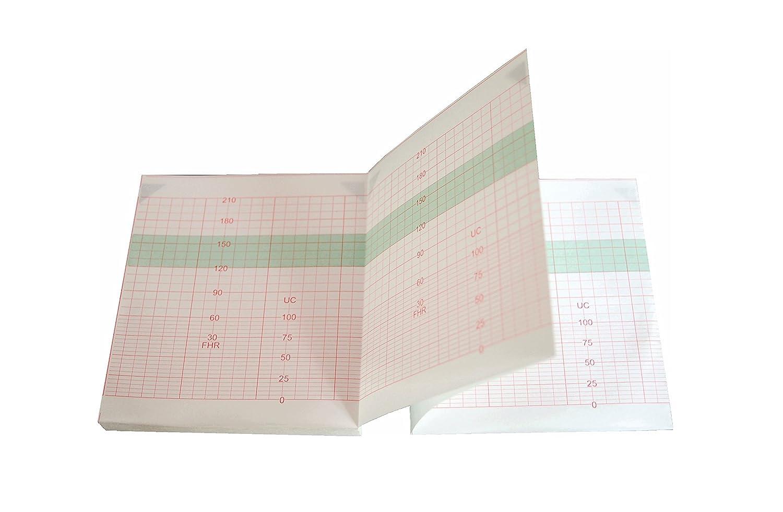 Paquete plegado de papel térmico para CTG compatible con Goldway Industrial
