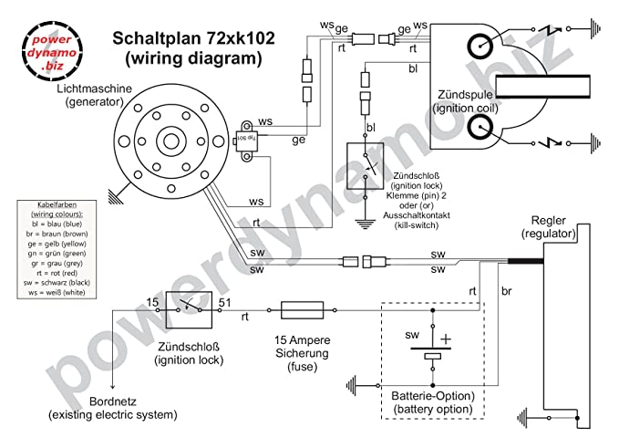 Powerdynamo Zündung System STATOR Yamaha RD350 RD 350 RD400 ... on