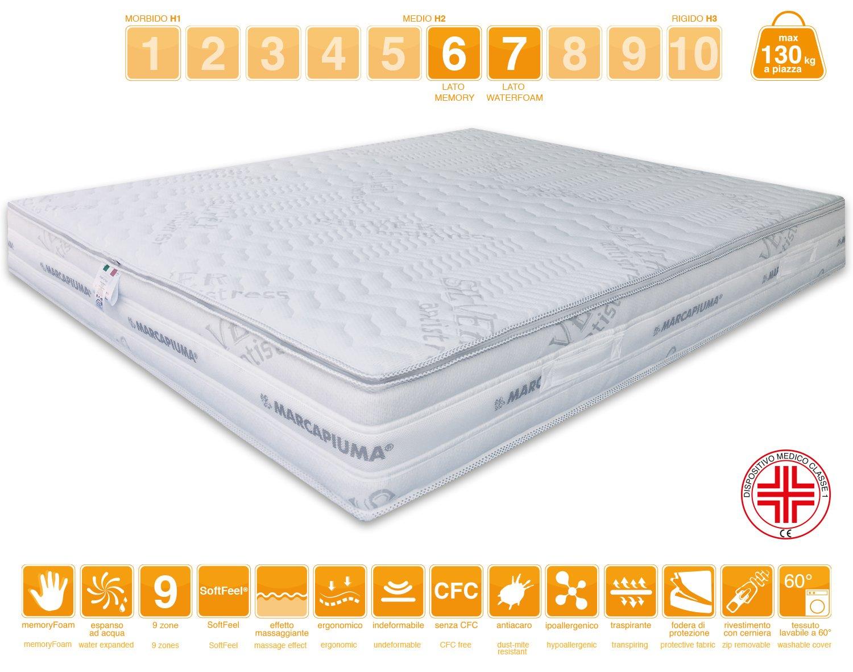 Marcapiuma - Colchón viscoelástico Matrimonio Memory 150x200 Alto 25 cm - Sunshine - firmeza H2 Medio 9 Zonas - Producto Sanitario CE - Funda desenfundable ...