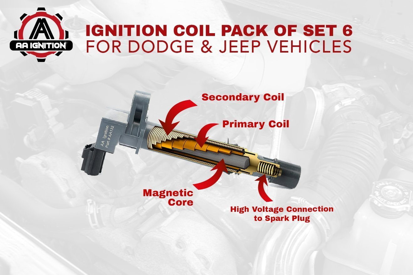 Ignition Coil Pack Set Of 6 Replaces 56028138af Jeep C1231 For A 2002 2008 Dodge Ram 37 47l 2000 008 Dakota Durango