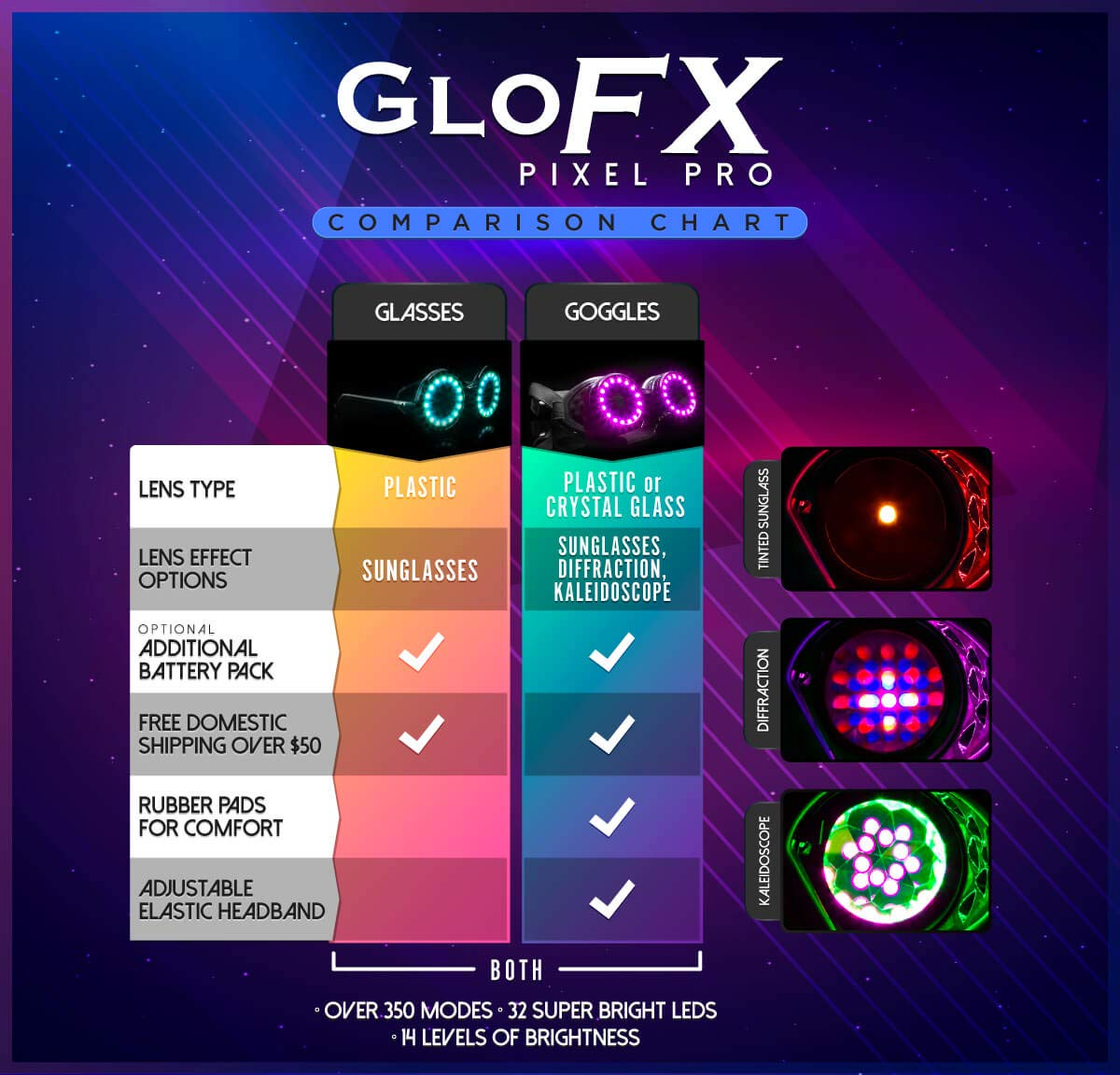 GloFX Pixel Pro LED Glasses [350+ Epic Modes] - Programmable Rechargeable Light Up EDM Festival Rave Party Sunglasses by GloFX (Image #7)