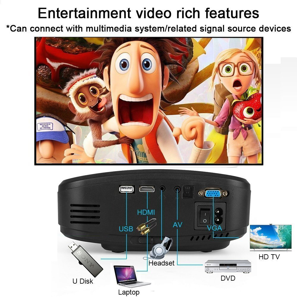WiFi Projector for iPhone Android Smartphone, WEILIANTE Portable Mini LED  Movie Video Projector Support Full HD 1080P with HDMI USB SD VGA AV for  Home