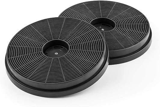 Klarstein Juego de filtros de carbón activo - Dos filtros, Cambia la campana extractora a modo de recirculación del aire, Repuesto, Sustitución, Para la campana extractora Victoria: Amazon.es: Hogar