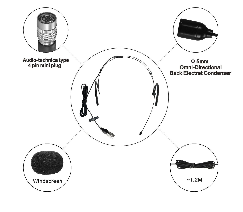 microfono omnidirezionale Shure type 4 pin mini plug color carne gbbpro Wired auricolari a doppio archetto Boom Mini-XLR