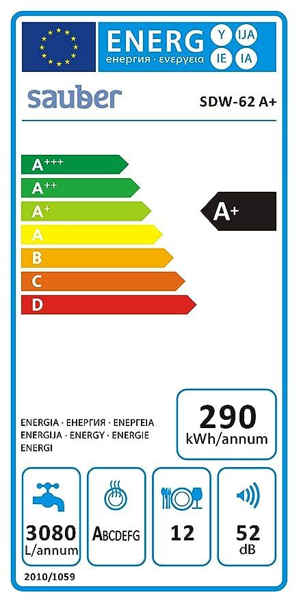 Sauber - Lavavajillas 60cm SDW62 A+ 12 cubiertos - Blanco ...
