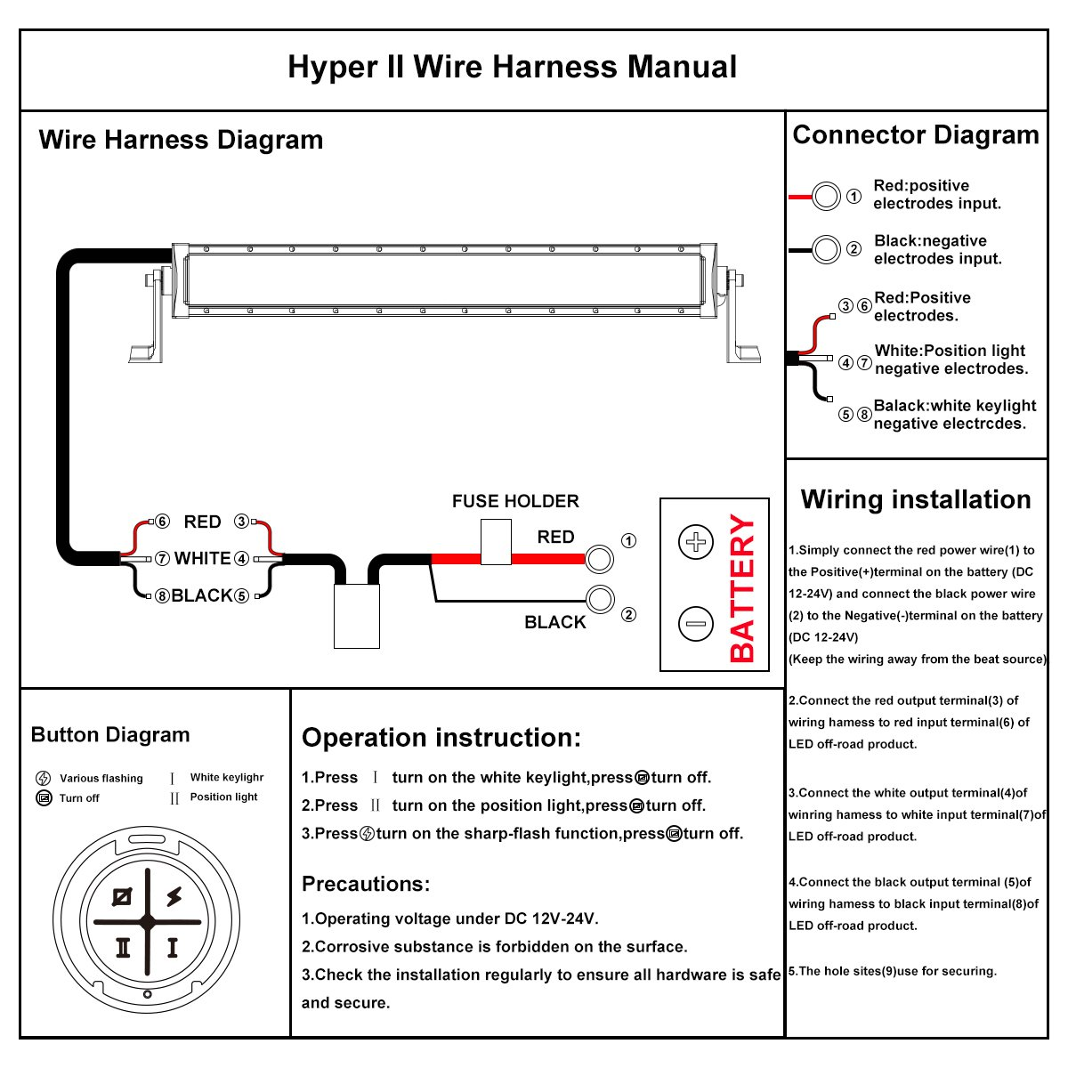 Led Light Bar Wiring Harness Diagram | Wiring Diagram on