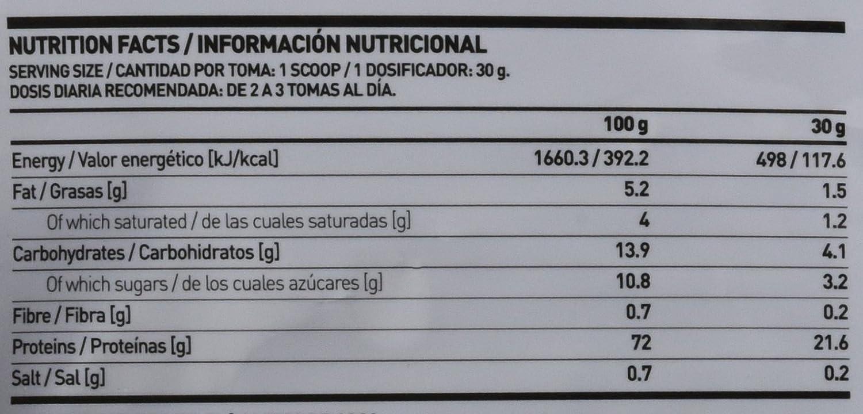 Whey Protein Concentrate (WPC) de HSN Sports - Concentrado de Proteína de Suero Evowhey 2.0 - Sabor Turrón - 2000 gr: Amazon.es: Salud y cuidado personal