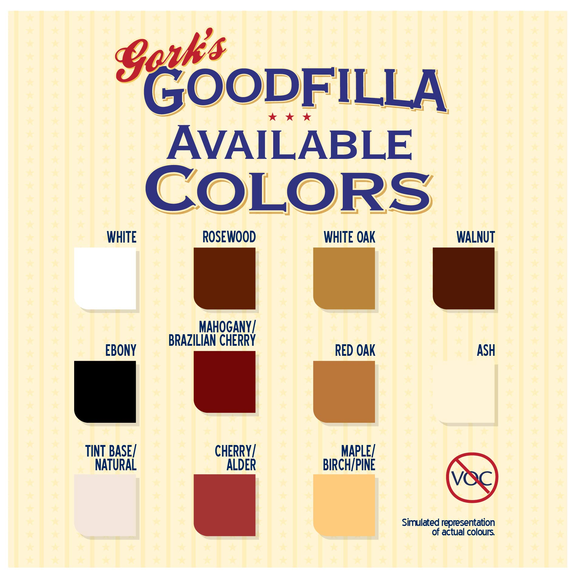 Water-Based Wood & Grain Filler - White Oak - 3.5 Gallon by Goodfilla | Replace Every Filler & Putty | Repairs, Finishes & Patches | Paintable, Stainable, Sandable & Quick Drying by Goodfilla (Image #4)