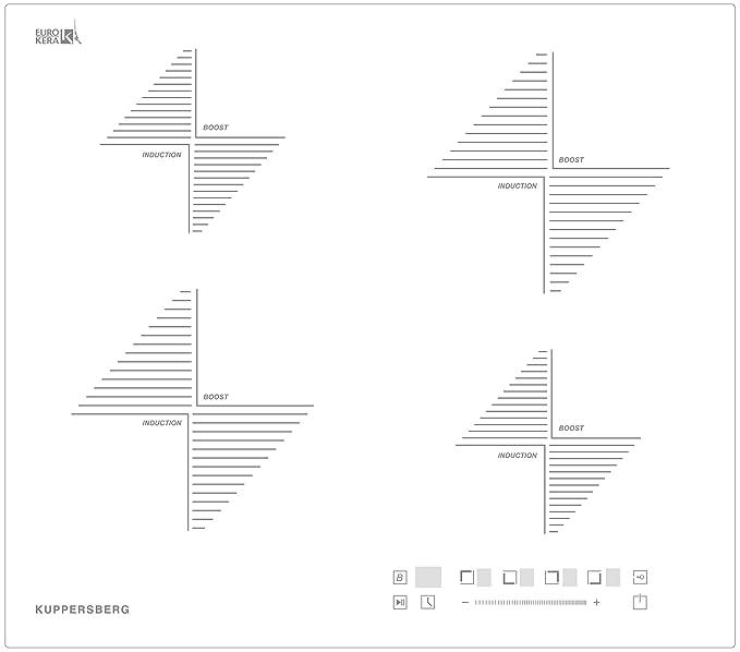 Kuppersberg - Placa de inducción de 60 cm/Autark/Stop and GO ...
