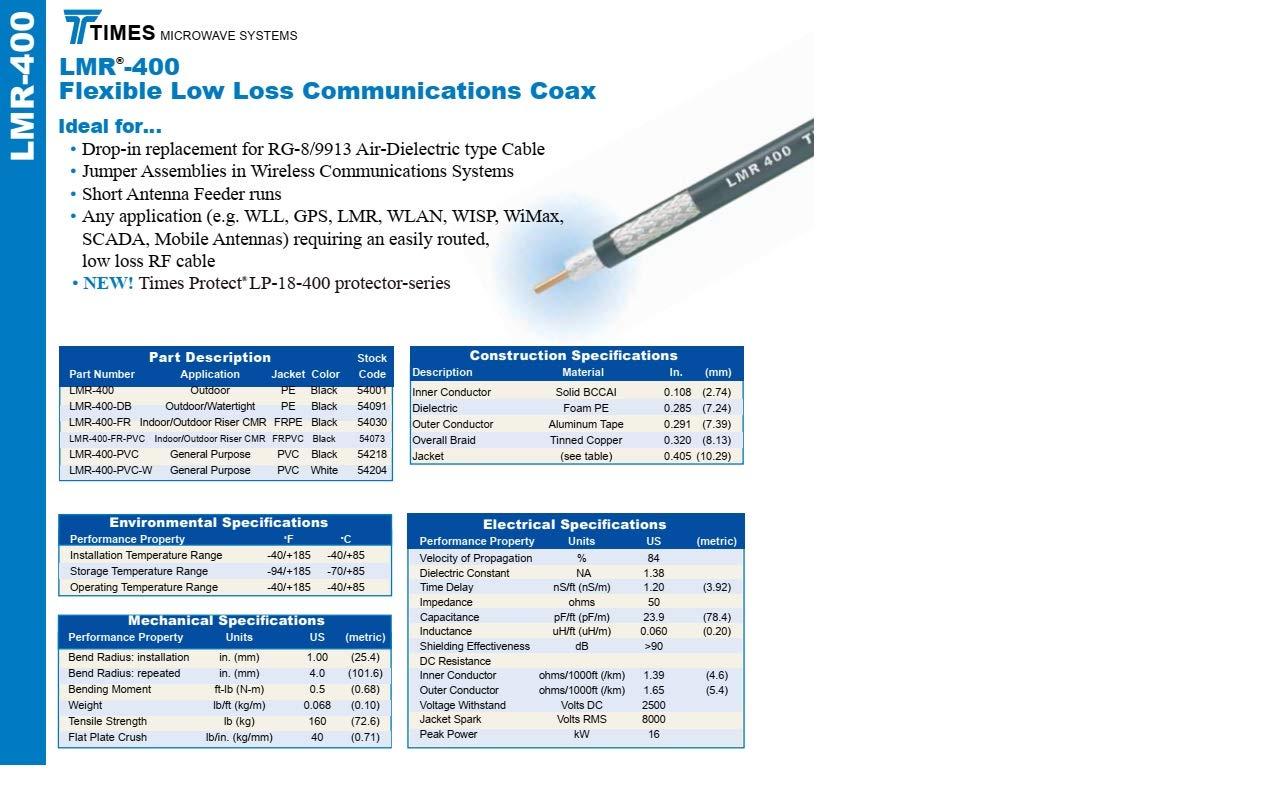 LMR-400 50 Ohm Coax Cable 90 ft PL259 PL259 CB Ham Radio Antenna Wire UHF VHF 90