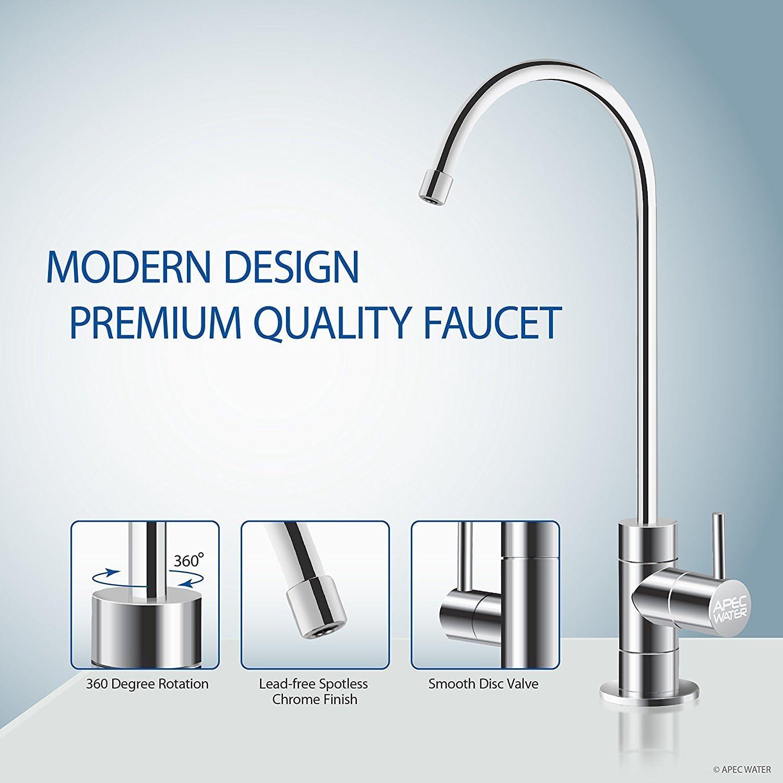 Modern design of APEC filter