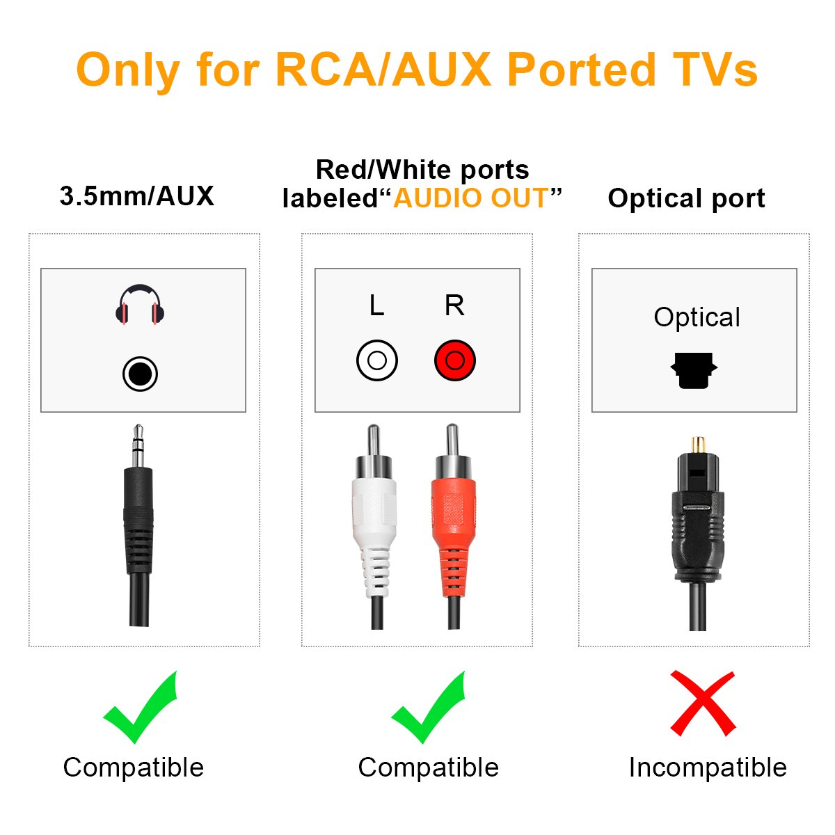 Amazon.com: Bluetooth Transmitter for TV PC, (3.5mm, RCA, Computer USB Digital Audio) Dual Link Wireless Audio Adapter for Headphones, Plug and Play, ...