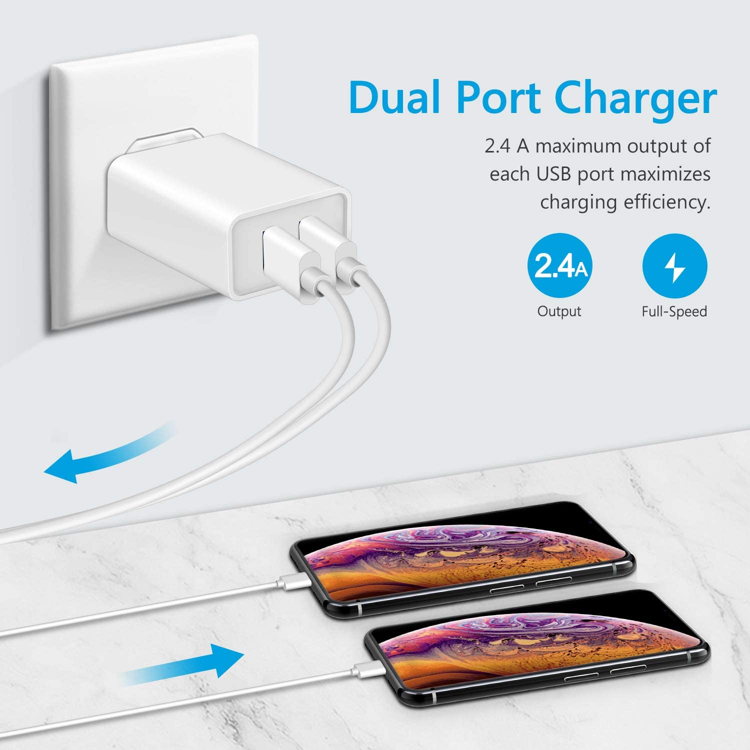 Charger Adapter 2 Pack 3ft iPhone Charger Cable /&Sync Compatible iPhone Xs//XS MAX//XR//X//8//8 Plus//7//7 Plus//6s//6s Plus//5s//5 SE//5c//5 iPad Pro//Mini//Air and iPod Touch-White Sundix iPhone Wall Charger