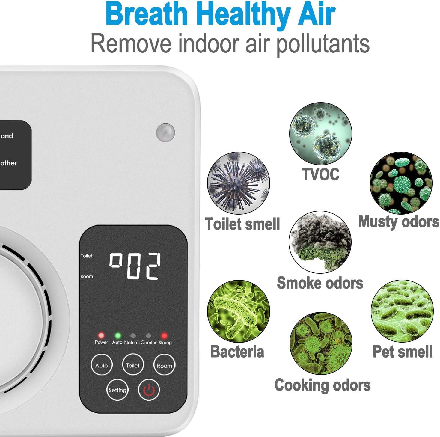 deodorante per la camera da letto ionizzatore bagno generatore di ozono TREKOO purificatore daria a casa soggiorno ufficio