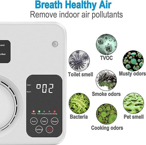 TREKOO purificador de aire ionizador de aire para el hogar: Amazon ...