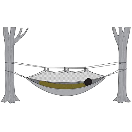 Amazoncom Snugpak Hammock Quilt With Travelsoft Insulation Olive
