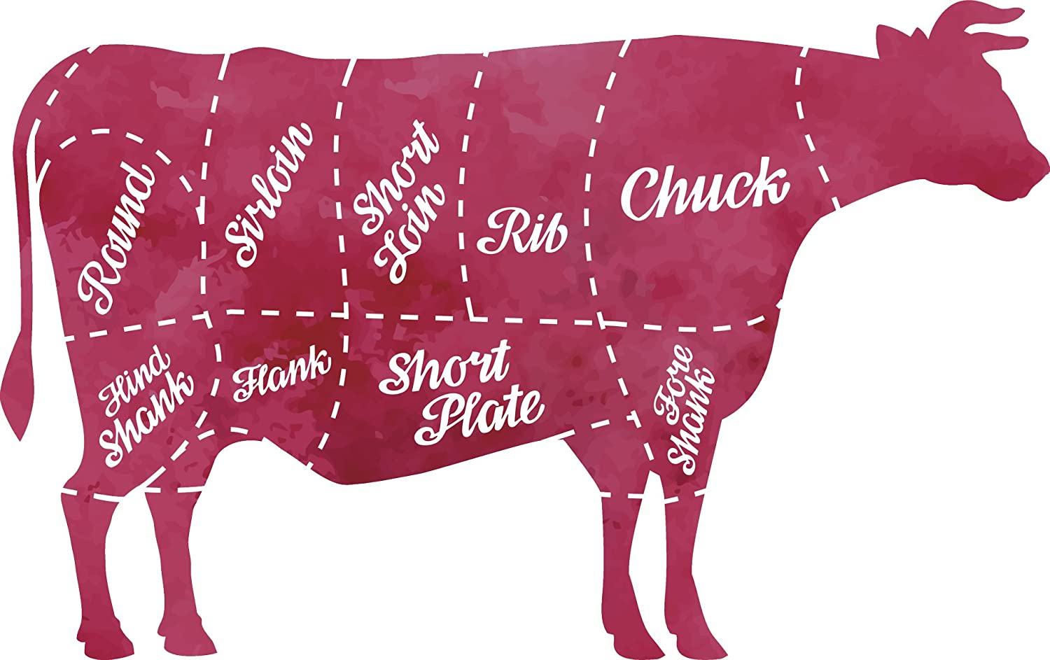 SELECT SIZE Beef Cuts Car Vinyl Sticker