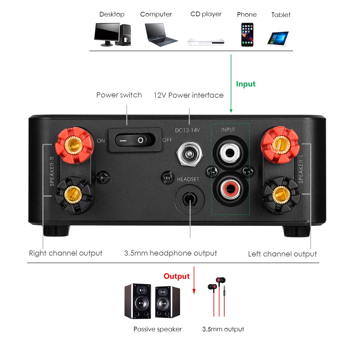 Nobsound Hifi Stereo Power Amplifier Audio Headphone Amp High With Mosfet 160w 80w2 12v 10a Supply Black Home Theater