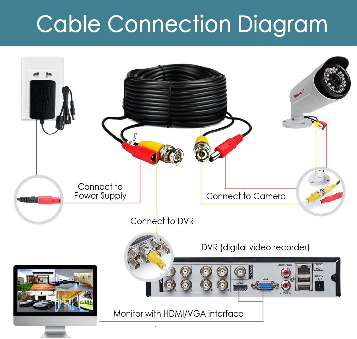 Black 4-Pack 125ft Black Pre-Made All-in-One BNC Male to Male Video and Power Cable with RCA Connector for CCTV Camera DVR Security System