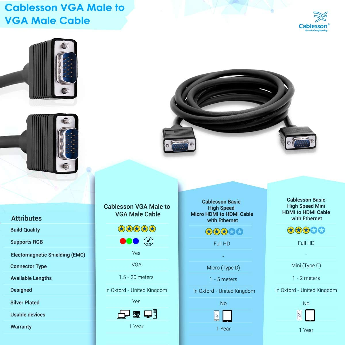 Black 10m TVs and Projectors PC 15-pin VGA Male to VGA Male with Silver-Plated connectors Cablesson VGA to VGA Cable for Monitor High-Speed