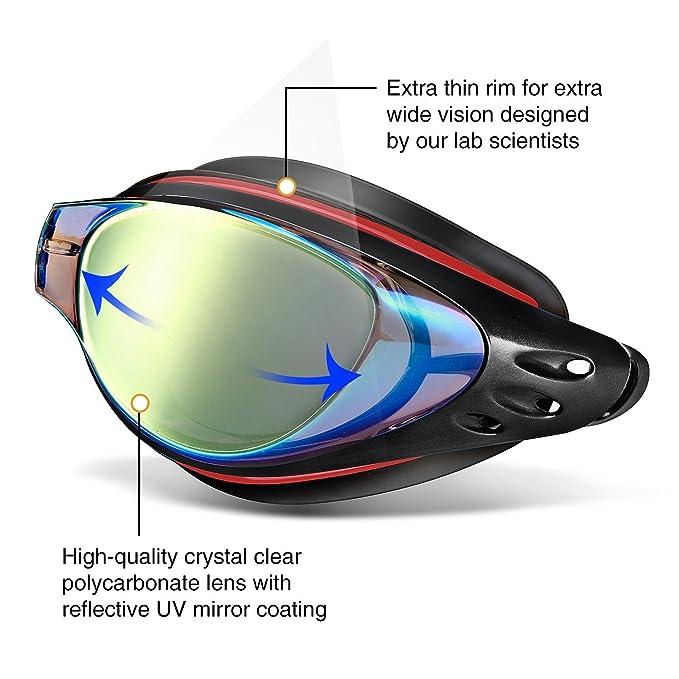 1e2e80a0e53 Amazon.com   wave Prescription Unisex Swim Goggles with Vision Mirror Coated