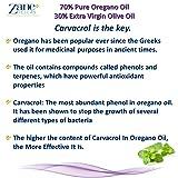 Zane Hellas 70% Oregano Oil. Pure Greek Wild