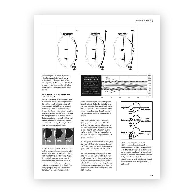 Hireko Modern Guide to Golf clubfitting libro: Amazon.es ...