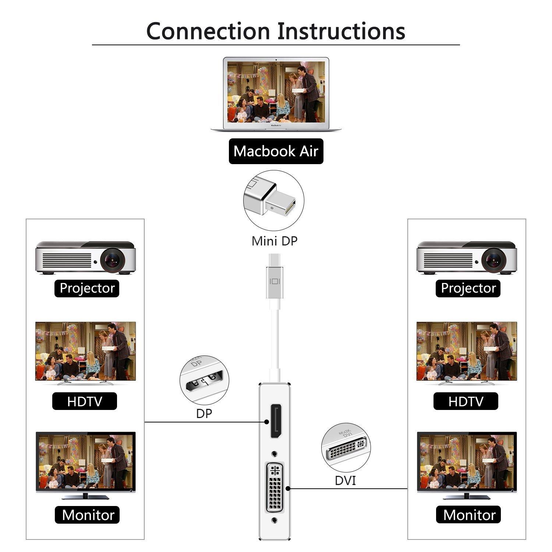 Mini DisplayPort to HDMI/DVI/DP 4K VGA Adapter, ProCIV Mini DP ... on macbook air displayport hdmi, macbook pro ethernet, macbook pro mini displayport adapter, macbook pro dvi to hdmi, macbook pro usb to hdmi, macbook pro mini dvi, macbook pro mini pci, macbook pro thunderbolt,