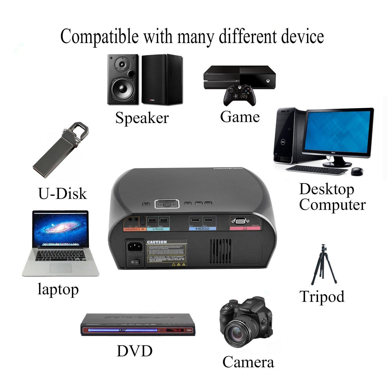 GP100 Vídeo proyector, 3500 Lúmenes LCD 1080P Full HD LED móviles ...