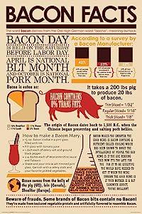 Bacon Facts 36x24 Art Print Poster Wall Decor Restaurant Kitchen Man Cave Pork Buttock BLT Education Smart Pig Food