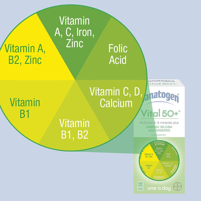 Amazon.com: Sanatogen Vital 50 + Multi vitamina & Suplemento ...