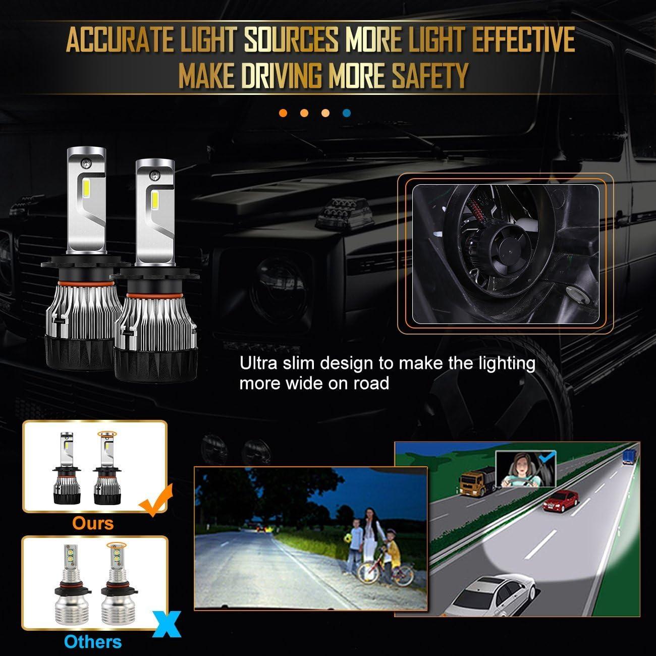 Led Headlight Bulbs,Rigidhorse H7 Mini Led Headlights 6500K 6600LM Conversion Kit,High/&Low Beam Fog Driving Lights 3 Years Warranty