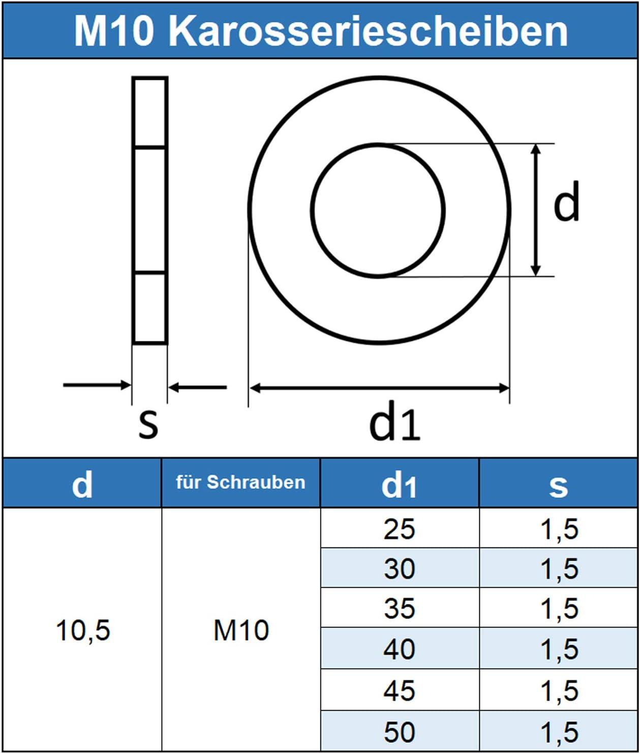 M10 Karosseriescheiben 10,5 X 50 mm Kotfl/ügelscheiben Edelstahl A2 V2A - Beilagscheiben Eisenwaren2000 rostfrei 10 St/ück